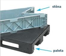 Paleta 1200 x 800 mm série BOXMEC